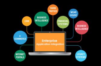 Enterprise Application Integration (EAI)
